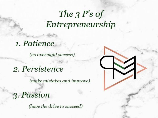 3 Ps of Entrepreneurship