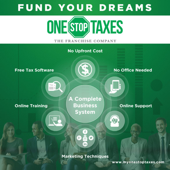One Stop Taxes Banner